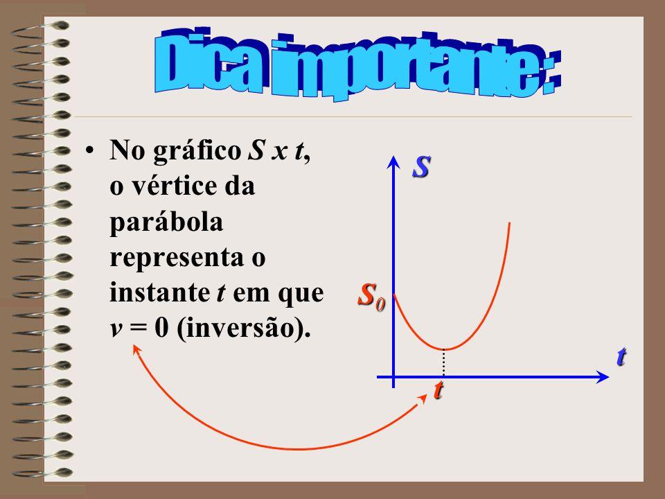 Dica importante : No gráfico S x t, o vértice da parábola representa o instante t em que v = 0 (inversão).