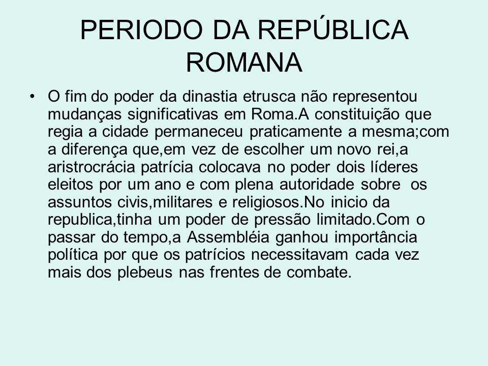 PERIODO DA REPÚBLICA ROMANA