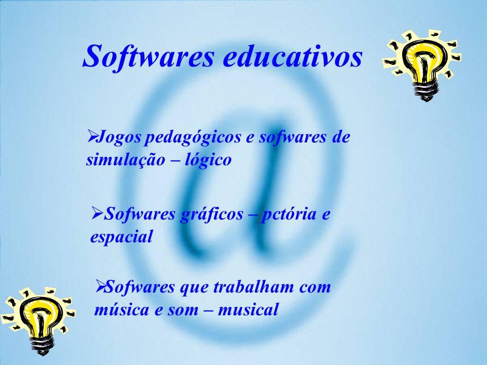 Softwares educativos Jogos pedagógicos e sofwares de simulação – lógico. Sofwares gráficos – pctória e espacial.