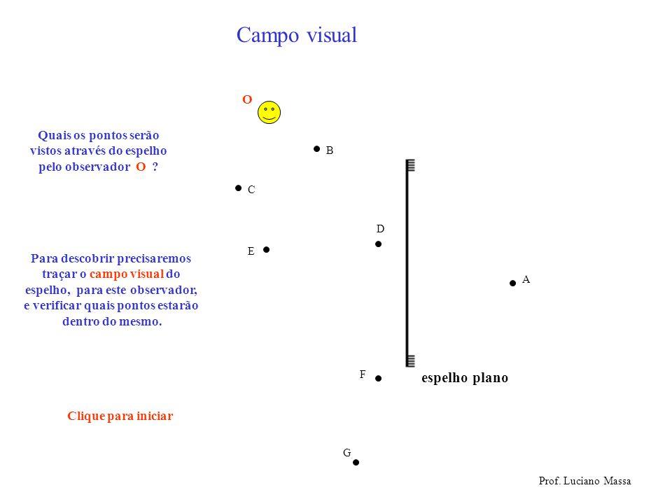 Campo visual espelho plano O