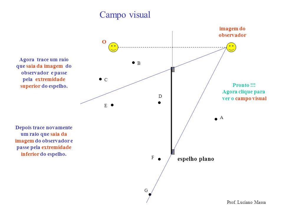 Campo visual espelho plano imagem do observador O Agora trace um raio