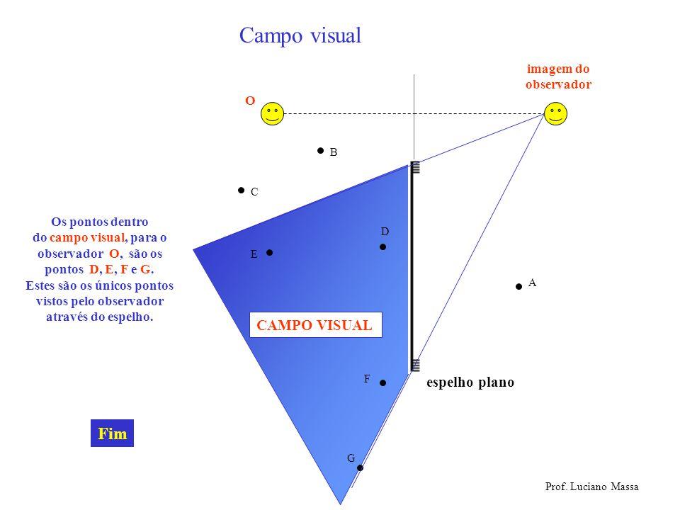 Campo visual Fim CAMPO VISUAL espelho plano imagem do observador O