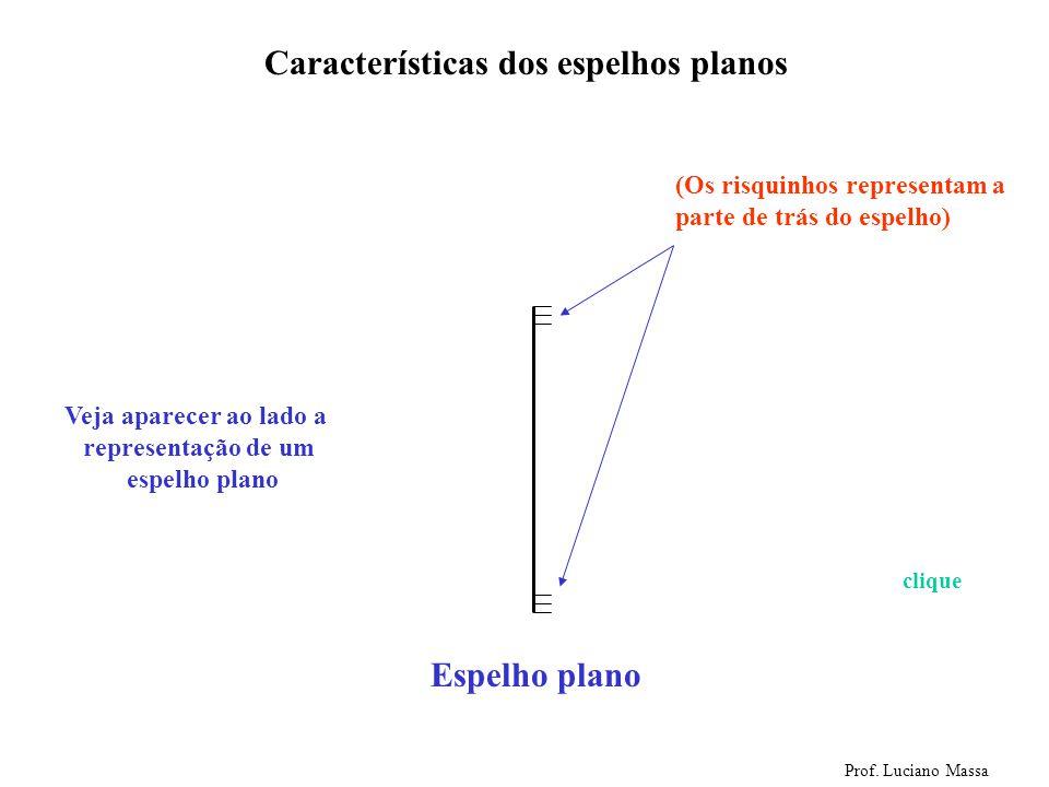 Características dos espelhos planos