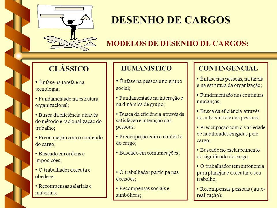 DESENHO DE CARGOS MODELOS DE DESENHO DE CARGOS: CLÁSSICO