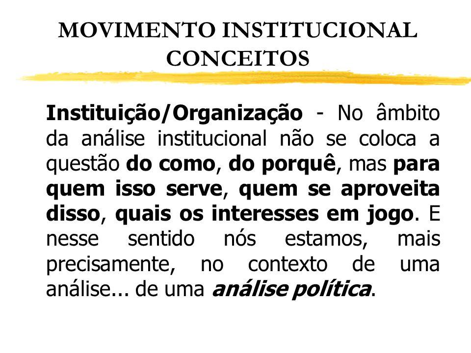 MOVIMENTO INSTITUCIONAL CONCEITOS