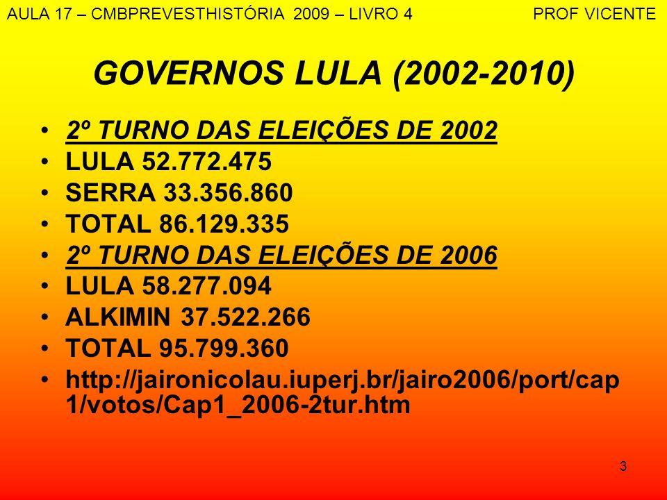GOVERNOS LULA (2002-2010) 2º TURNO DAS ELEIÇÕES DE 2002