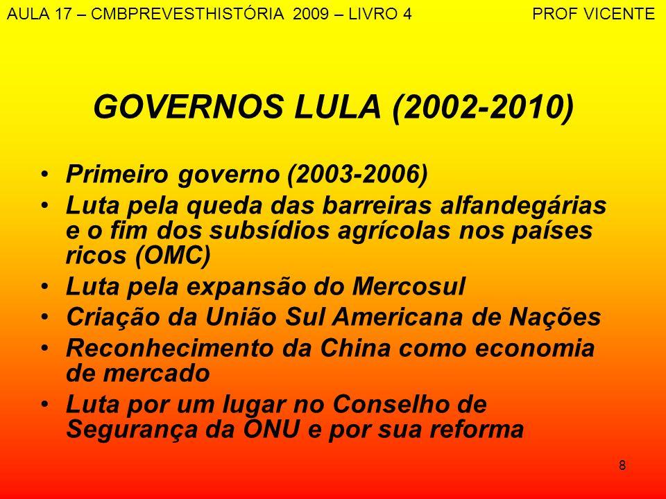 GOVERNOS LULA (2002-2010) Primeiro governo (2003-2006)