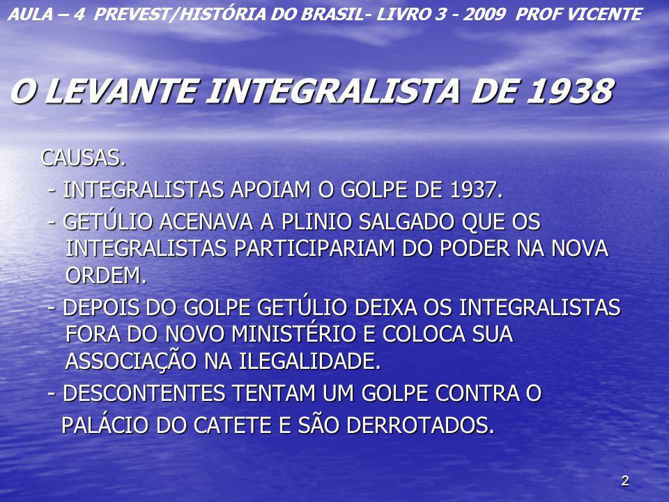 O LEVANTE INTEGRALISTA DE 1938