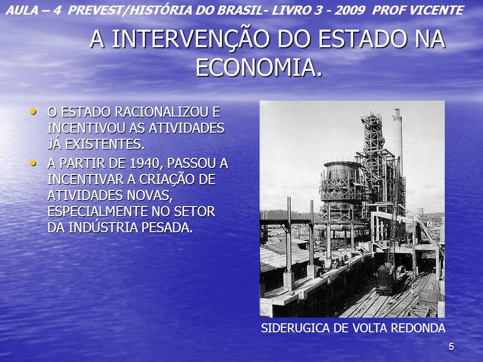 A INTERVENÇÃO DO ESTADO NA ECONOMIA.
