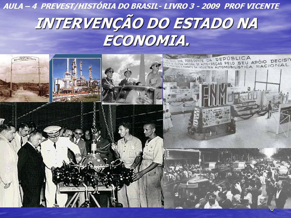 INTERVENÇÃO DO ESTADO NA ECONOMIA.