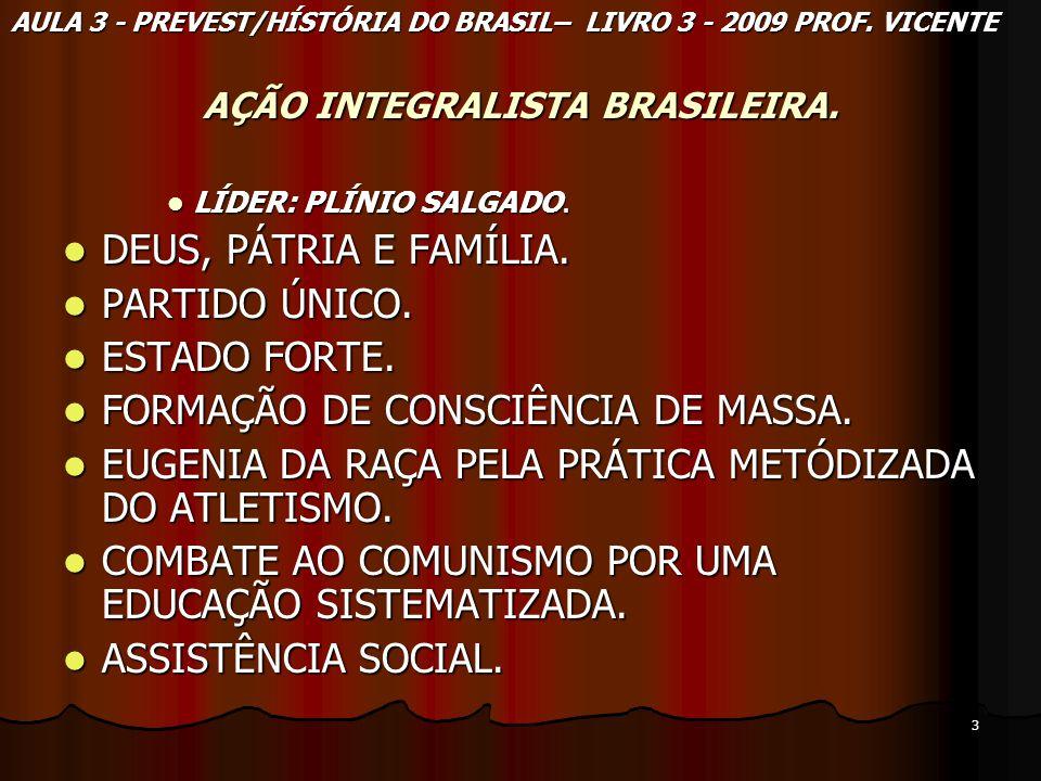 AÇÃO INTEGRALISTA BRASILEIRA.