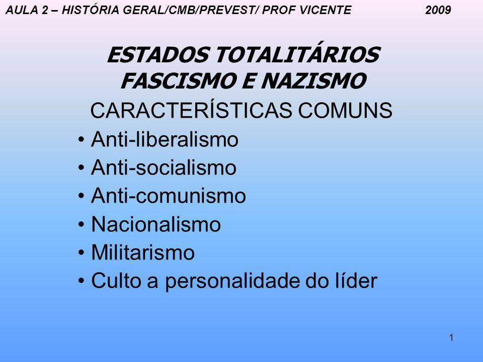 ESTADOS TOTALITÁRIOS FASCISMO E NAZISMO