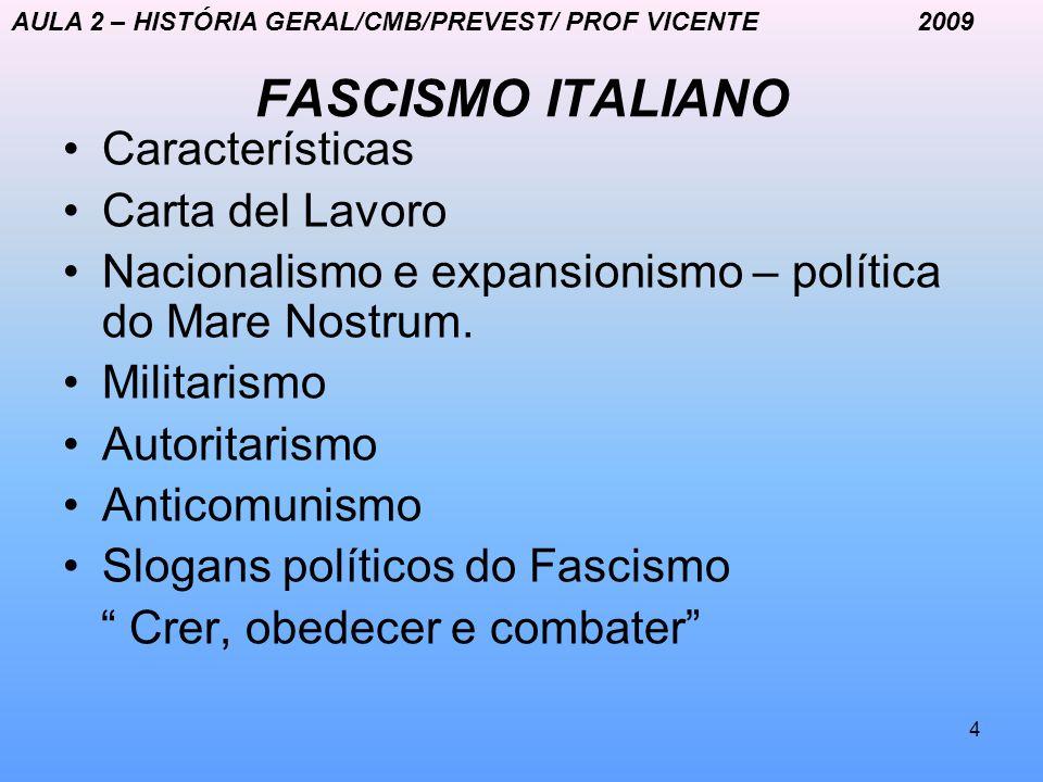 FASCISMO ITALIANO Características Carta del Lavoro