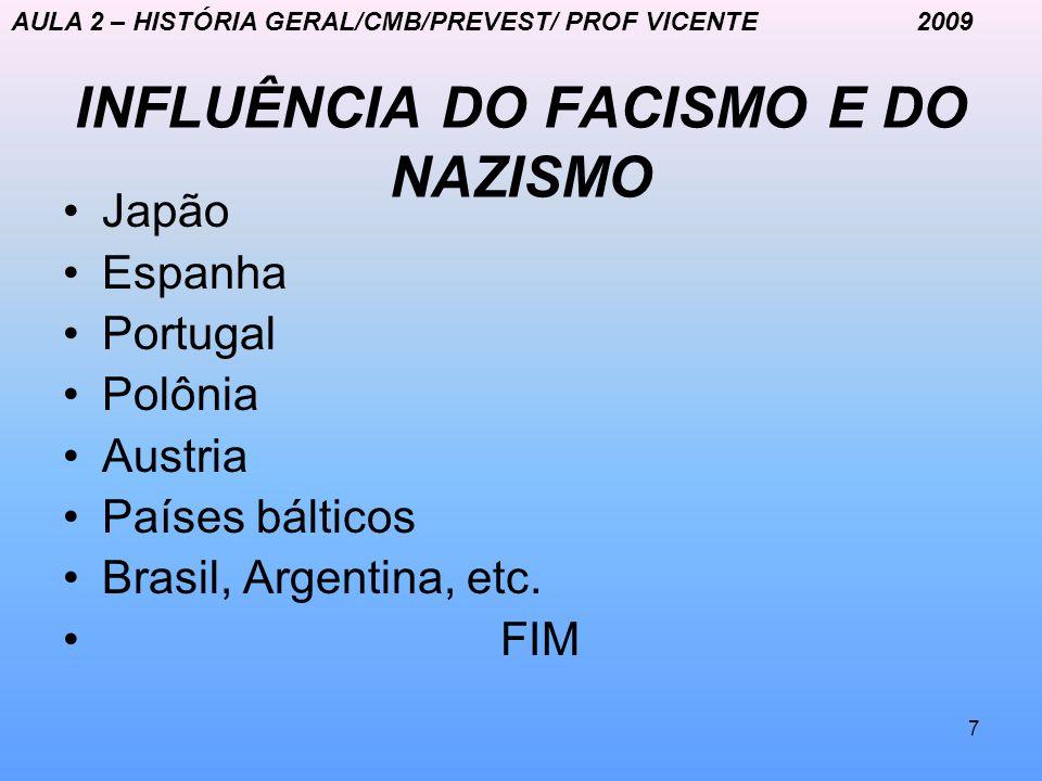 INFLUÊNCIA DO FACISMO E DO NAZISMO