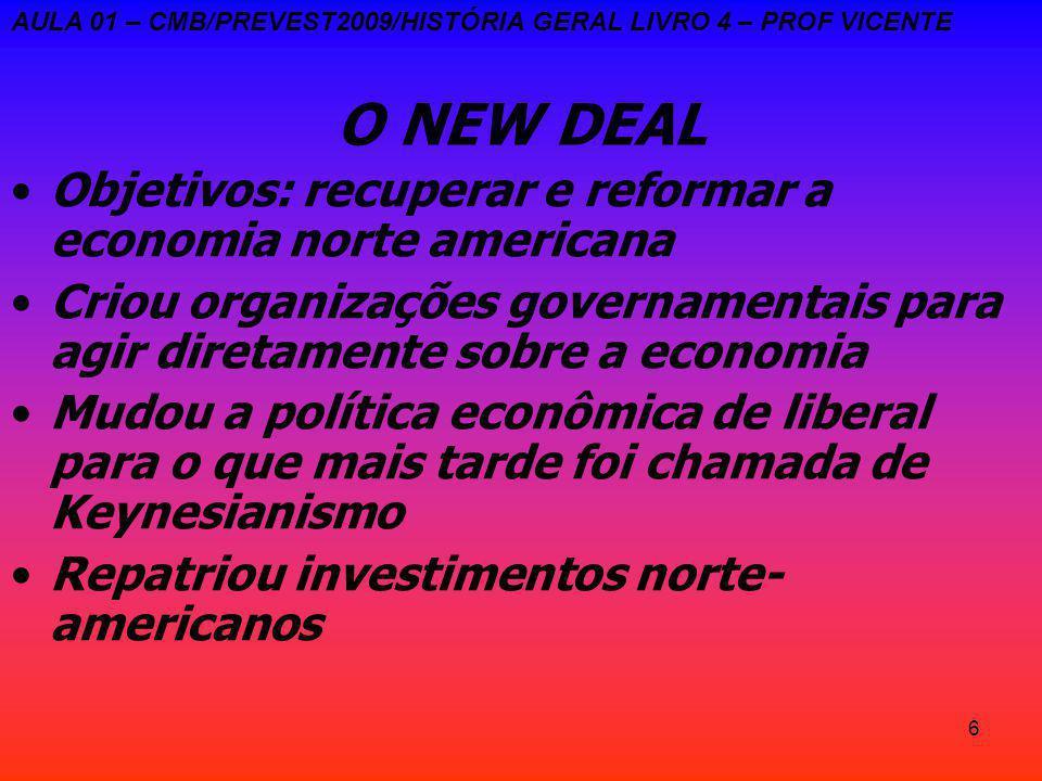 O NEW DEAL Objetivos: recuperar e reformar a economia norte americana