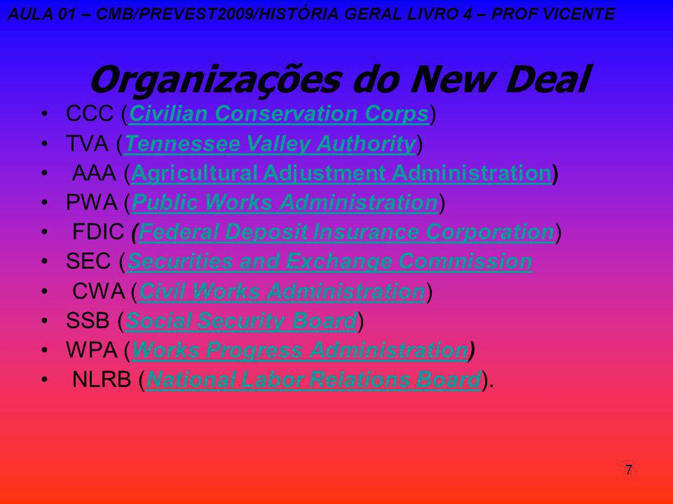 Organizações do New Deal