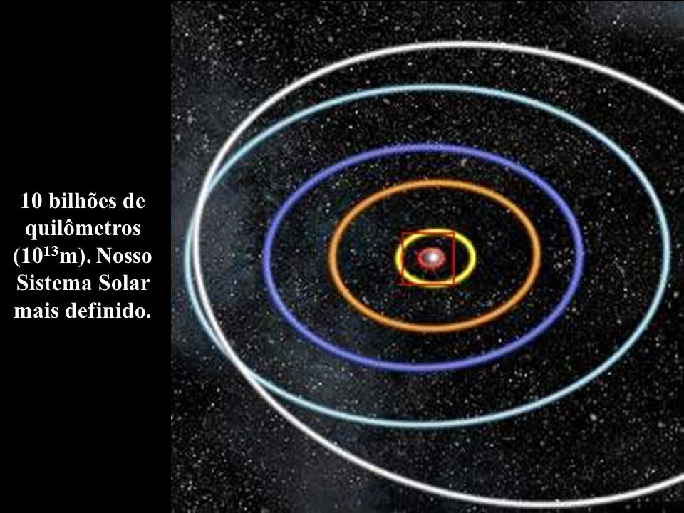 10 bilhões de quilômetros (1013m). Nosso Sistema Solar mais definido.