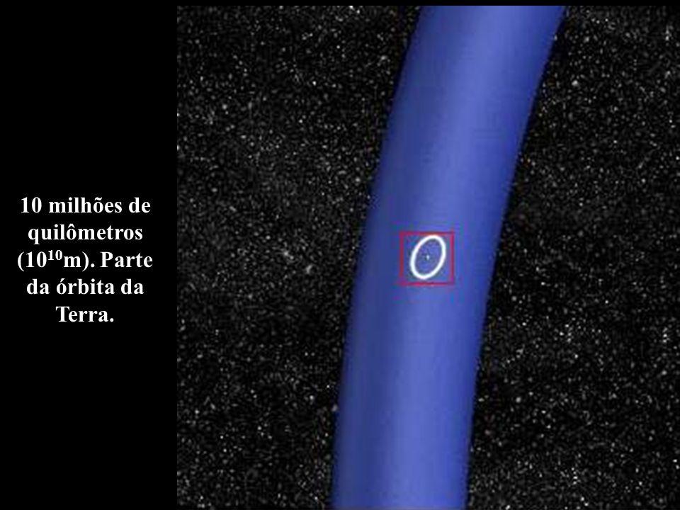 10 milhões de quilômetros (1010m). Parte da órbita da Terra.