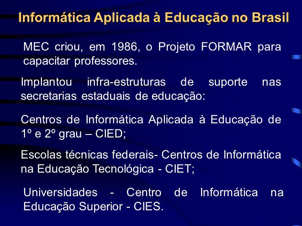 Informática Aplicada à Educação no Brasil
