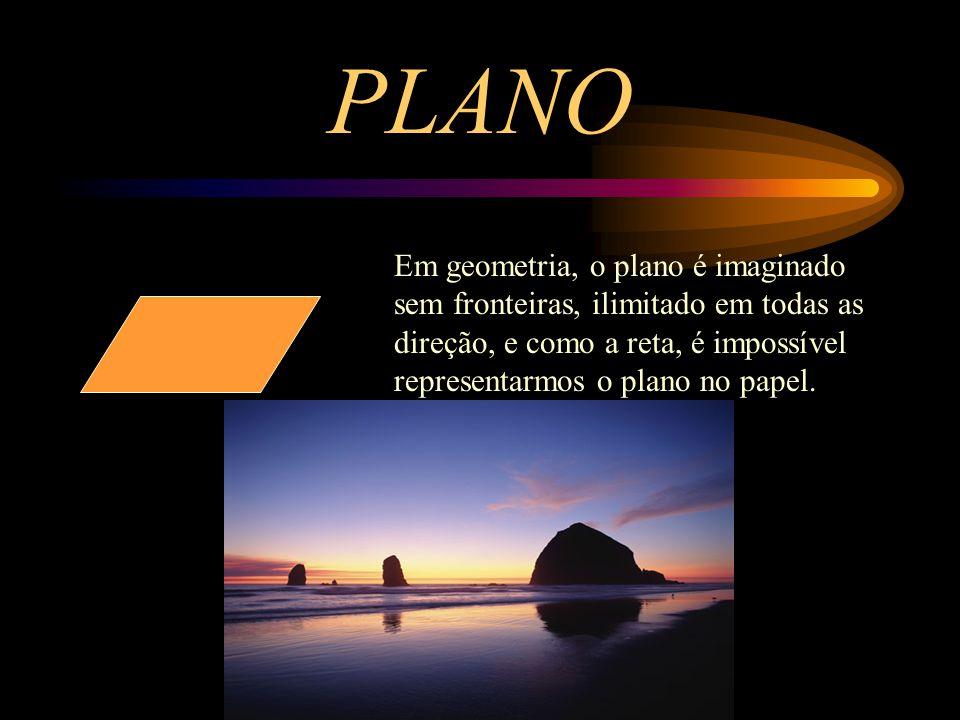 PLANO Em geometria, o plano é imaginado sem fronteiras, ilimitado em todas as direção, e como a reta, é impossível representarmos o plano no papel.