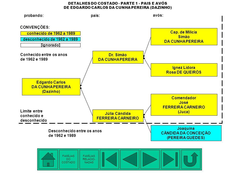 Conhecido entre os anos de 1962 e 1989 Dr. Simão DA CUNHA PEREIRA