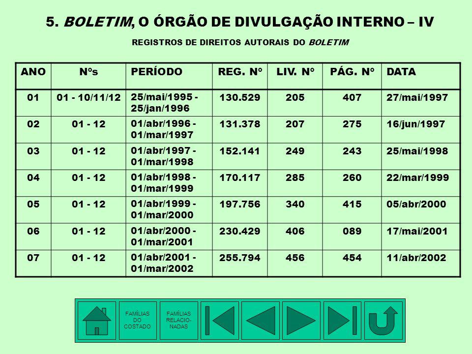 5. BOLETIM, O ÓRGÃO DE DIVULGAÇÃO INTERNO – IV REGISTROS DE DIREITOS AUTORAIS DO BOLETIM