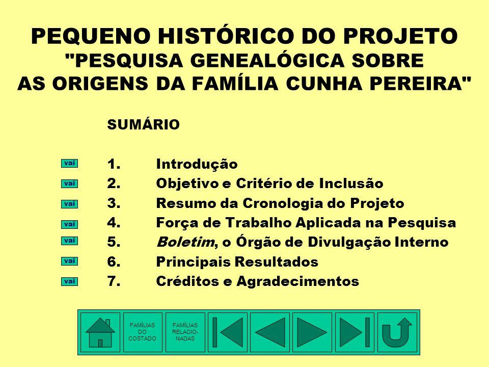 PEQUENO HISTÓRICO DO PROJETO PESQUISA GENEALÓGICA SOBRE AS ORIGENS DA FAMÍLIA CUNHA PEREIRA