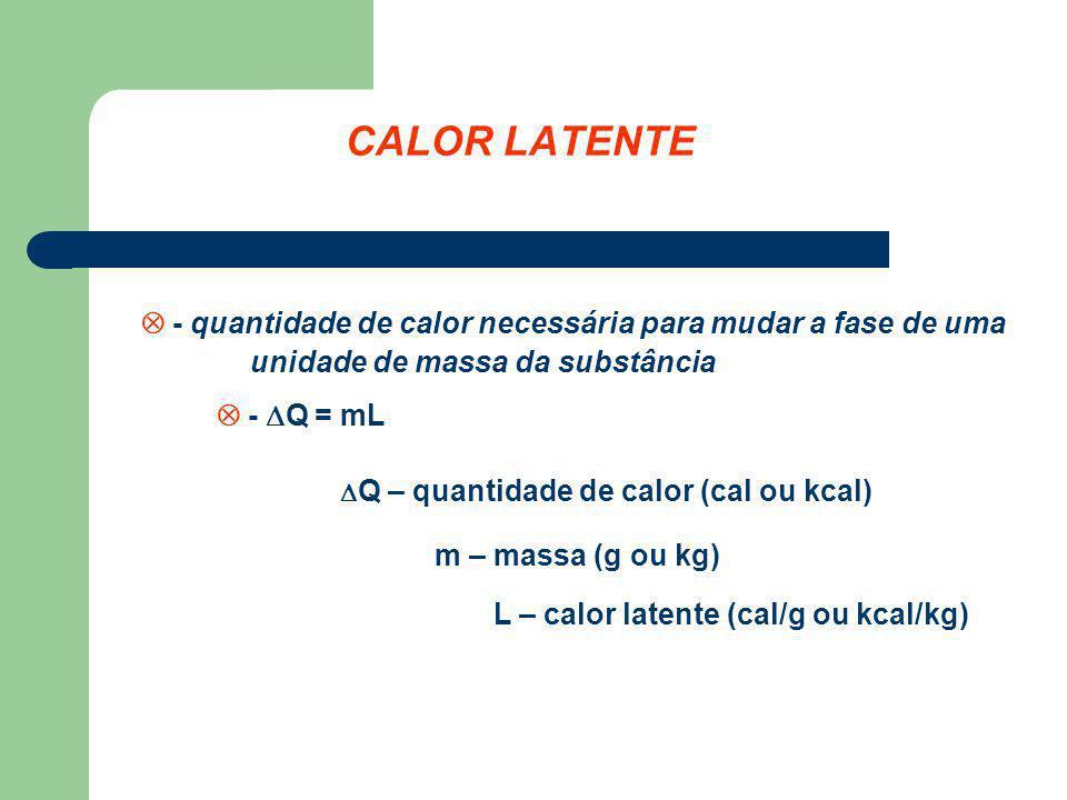 CALOR LATENTE  - quantidade de calor necessária para mudar a fase de uma. unidade de massa da substância.