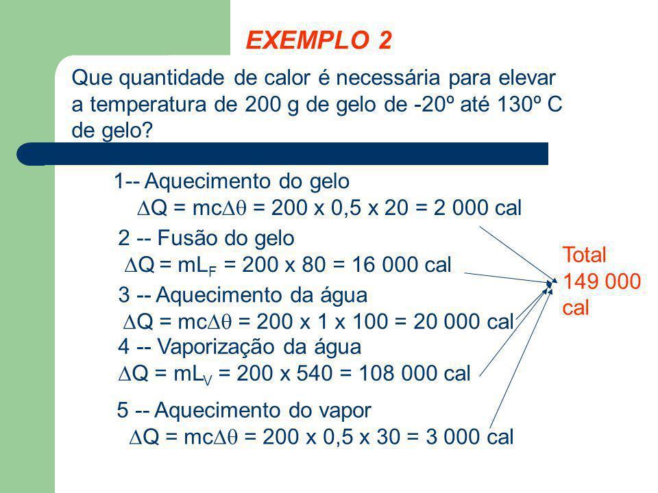 EXEMPLO 2 Que quantidade de calor é necessária para elevar