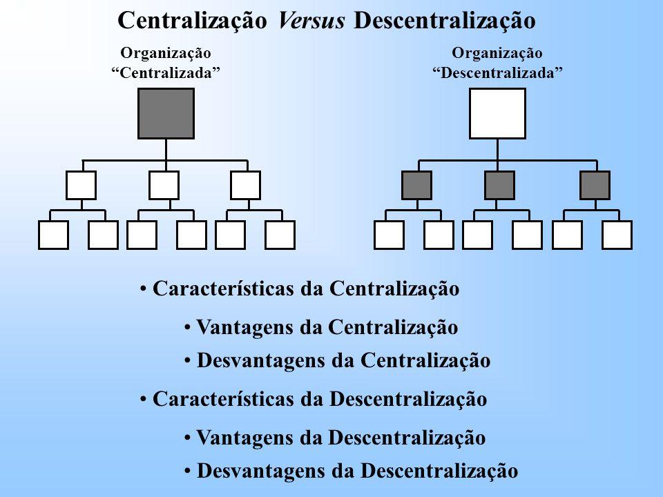 Organização Centralizada Organização Descentralizada