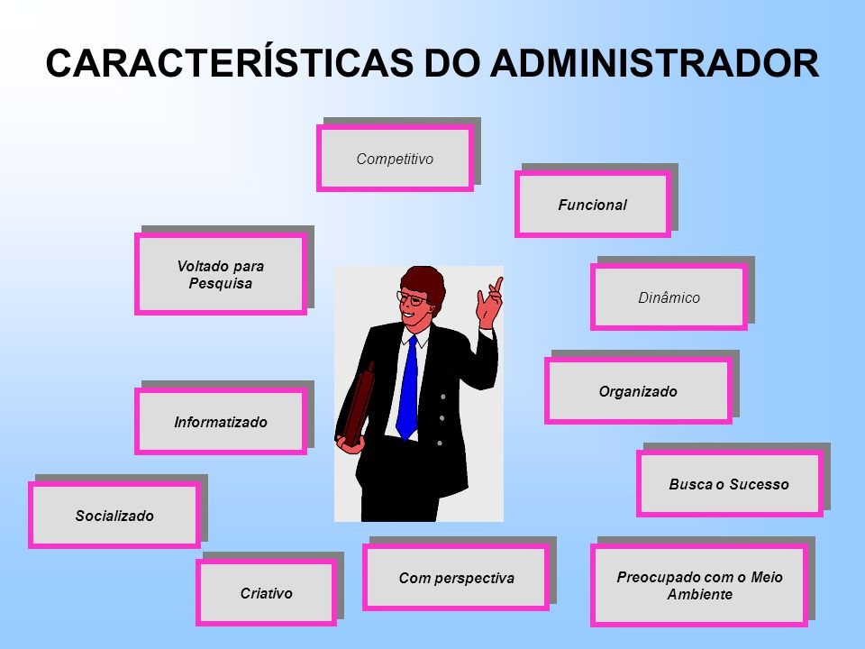 CARACTERÍSTICAS DO ADMINISTRADOR
