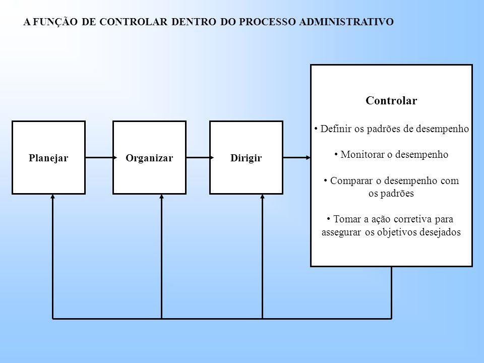 A FUNÇÃO DE CONTROLAR DENTRO DO PROCESSO ADMINISTRATIVO