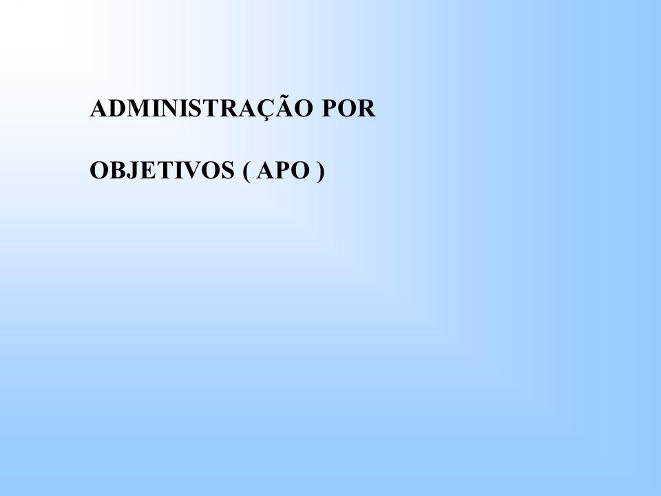 ADMINISTRAÇÃO POR OBJETIVOS ( APO )