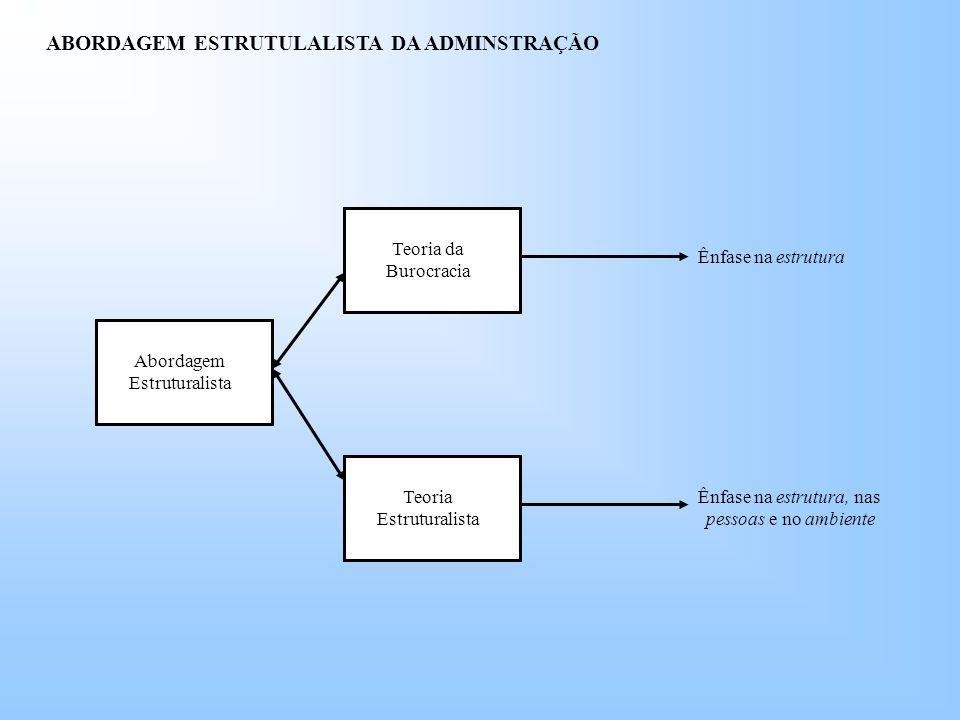 ABORDAGEM ESTRUTULALISTA DA ADMINSTRAÇÃO