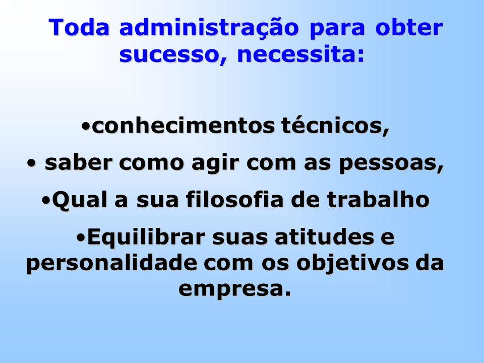 Toda administração para obter sucesso, necessita: