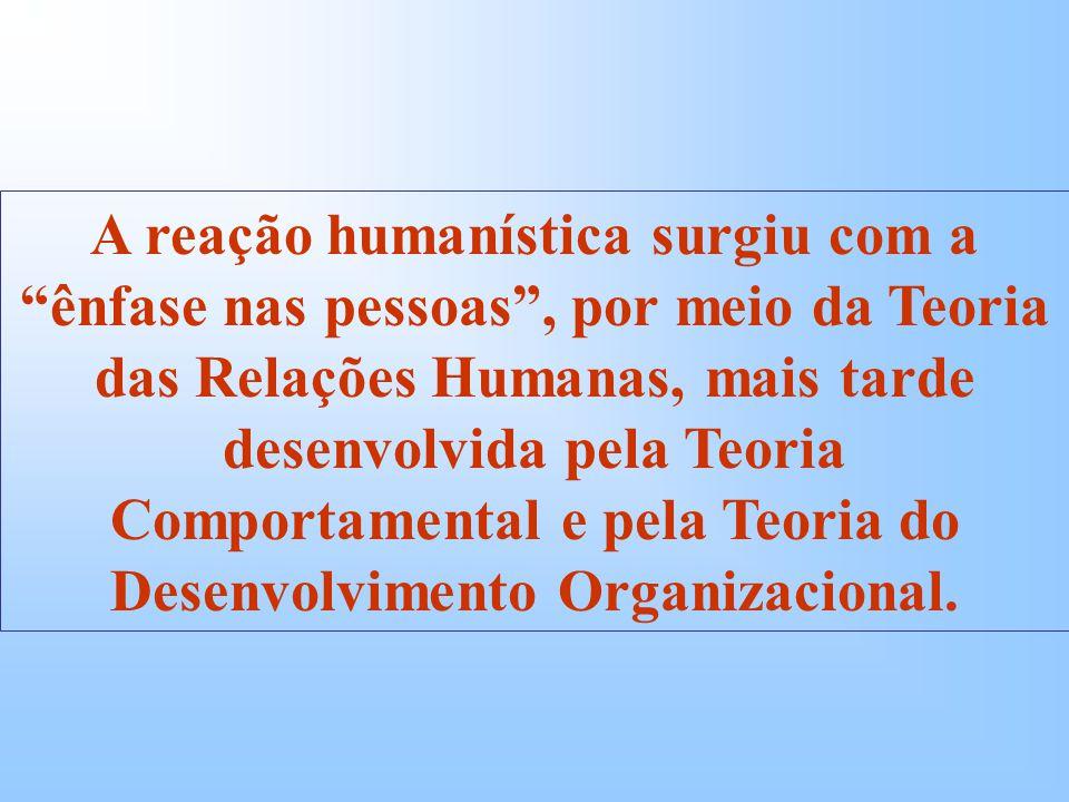 A reação humanística surgiu com a ênfase nas pessoas , por meio da Teoria das Relações Humanas, mais tarde desenvolvida pela Teoria Comportamental e pela Teoria do Desenvolvimento Organizacional.