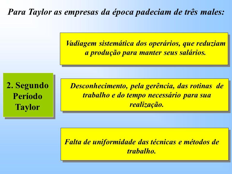 Para Taylor as empresas da época padeciam de três males: