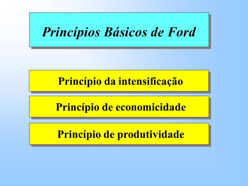 Princípios Básicos de Ford