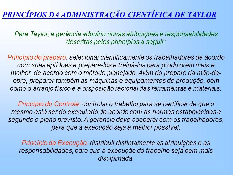 PRINCÍPIOS DA ADMINISTRAÇÃO CIENTÍFICA DE TAYLOR