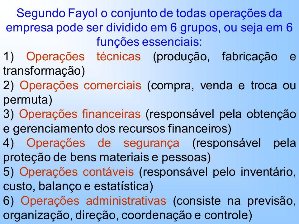 Segundo Fayol o conjunto de todas operações da empresa pode ser dividido em 6 grupos, ou seja em 6 funções essenciais: