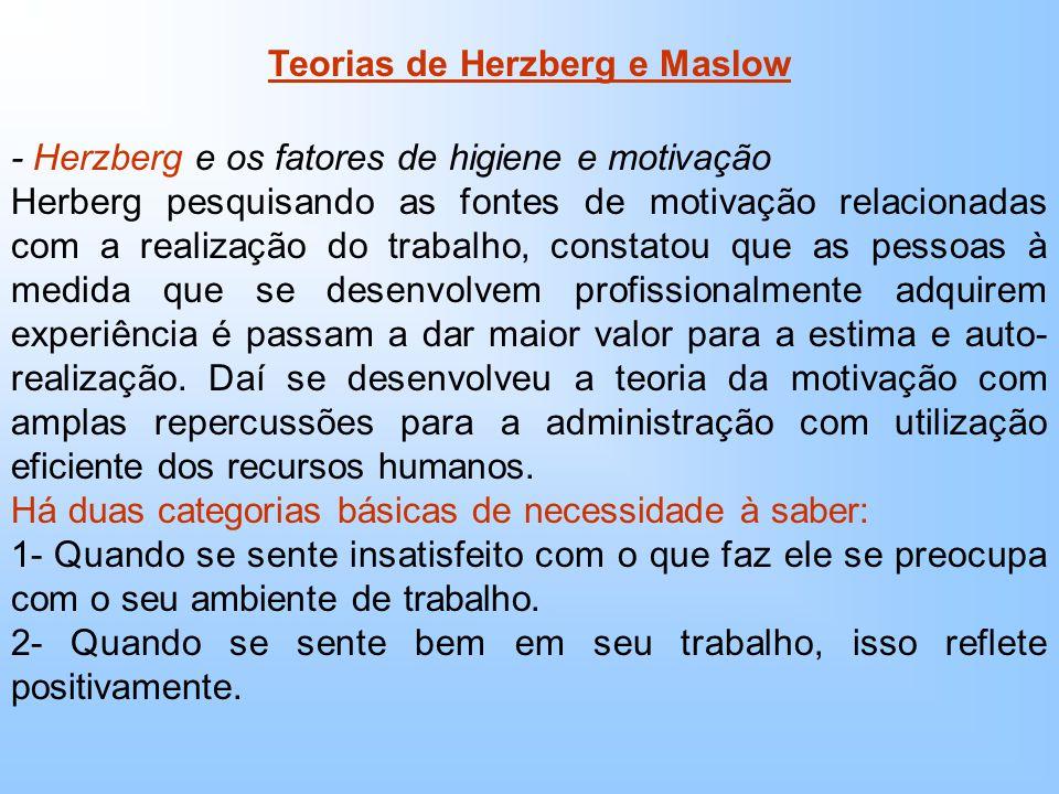 Teorias de Herzberg e Maslow