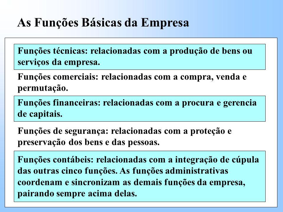 As Funções Básicas da Empresa