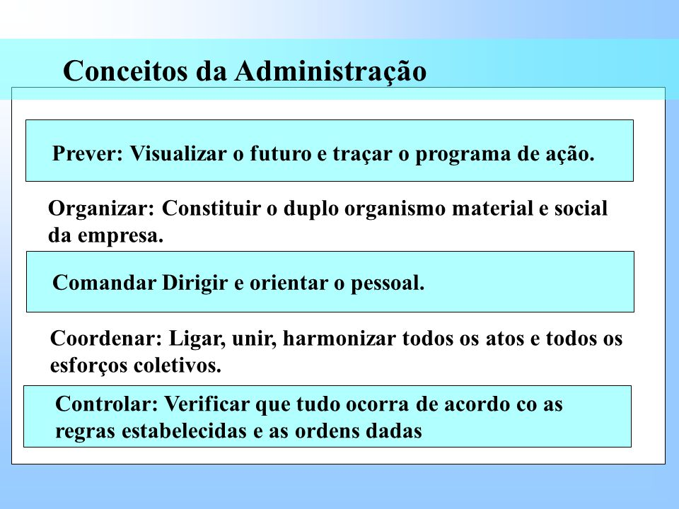 Conceitos da Administração