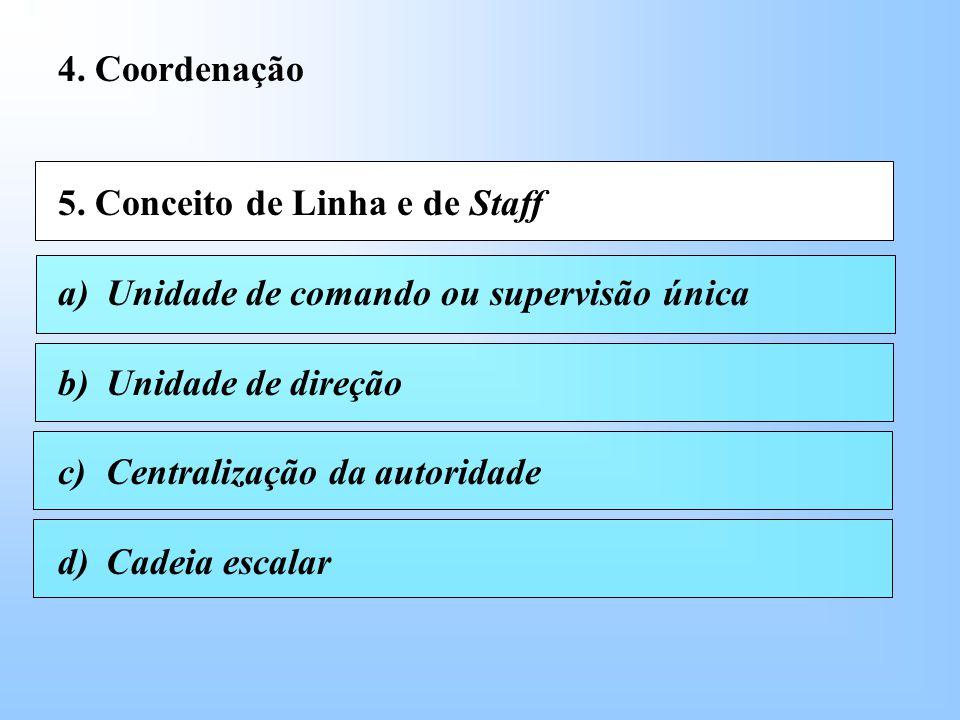4. Coordenação 5. Conceito de Linha e de Staff. Unidade de comando ou supervisão única. Unidade de direção.
