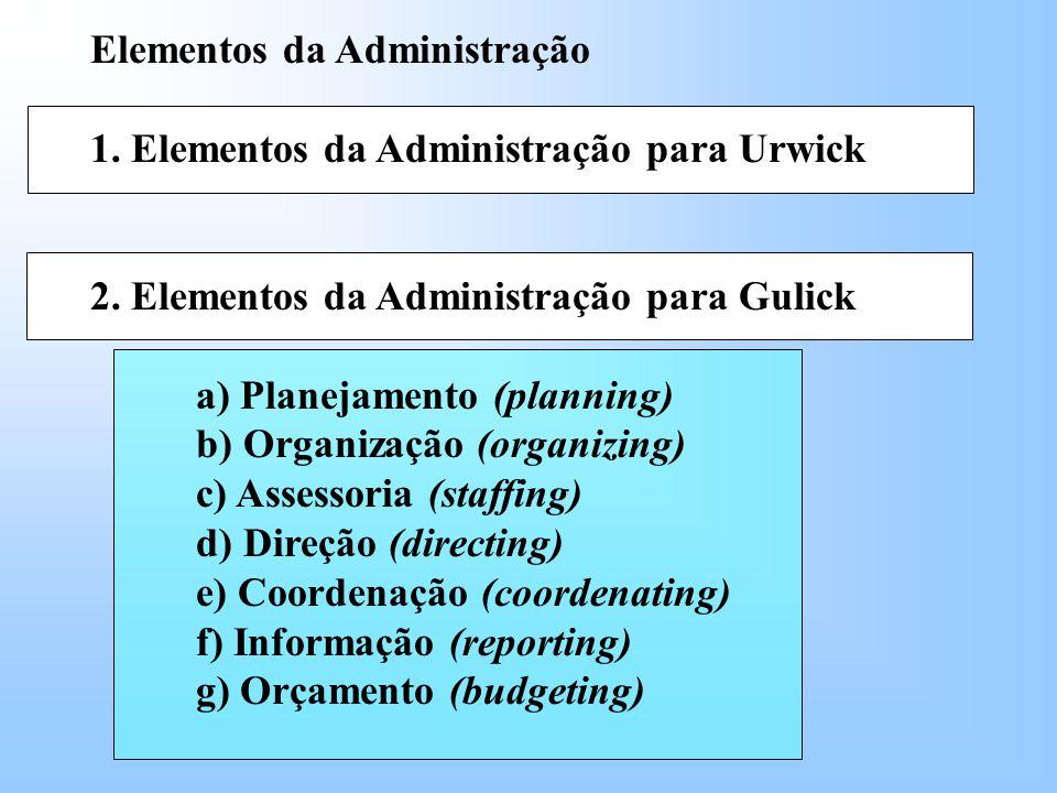 Elementos da Administração