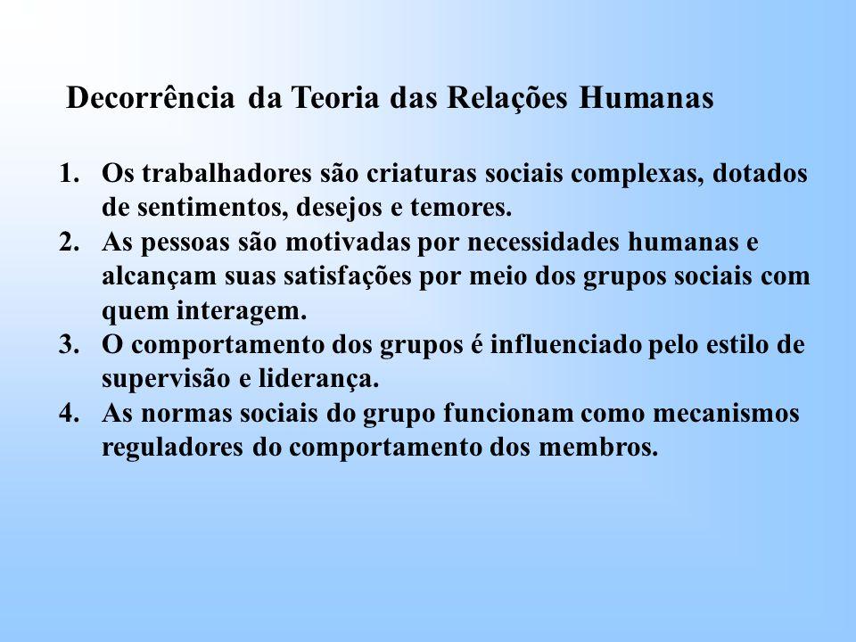 Decorrência da Teoria das Relações Humanas