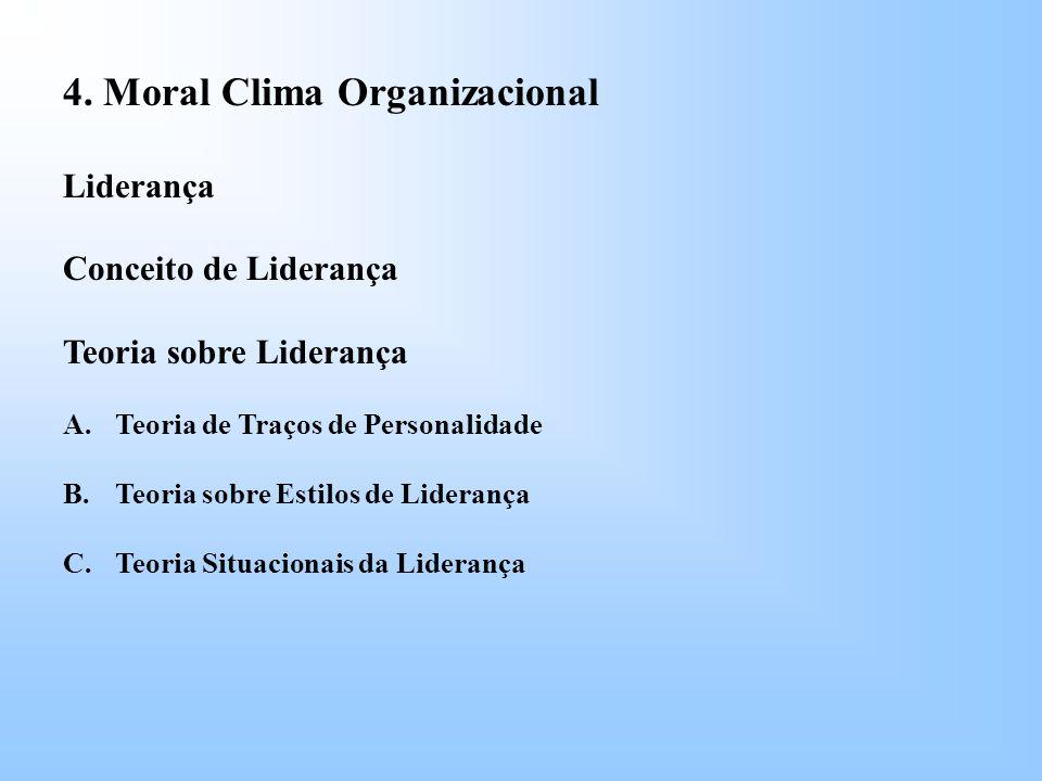 4. Moral Clima Organizacional