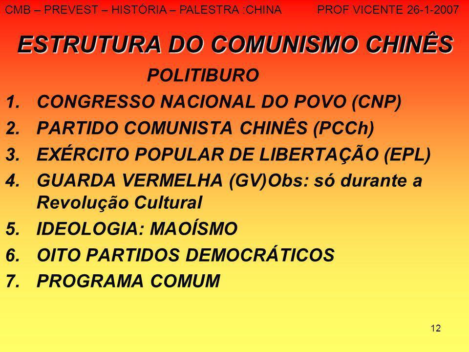 ESTRUTURA DO COMUNISMO CHINÊS