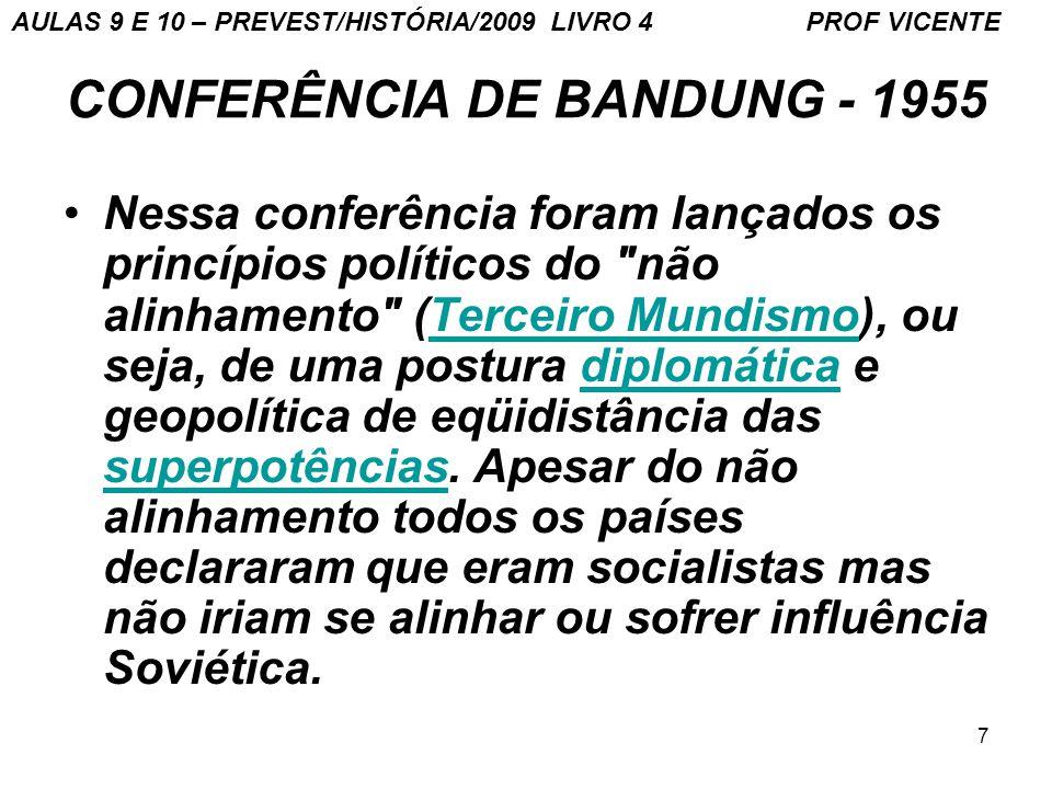 CONFERÊNCIA DE BANDUNG - 1955