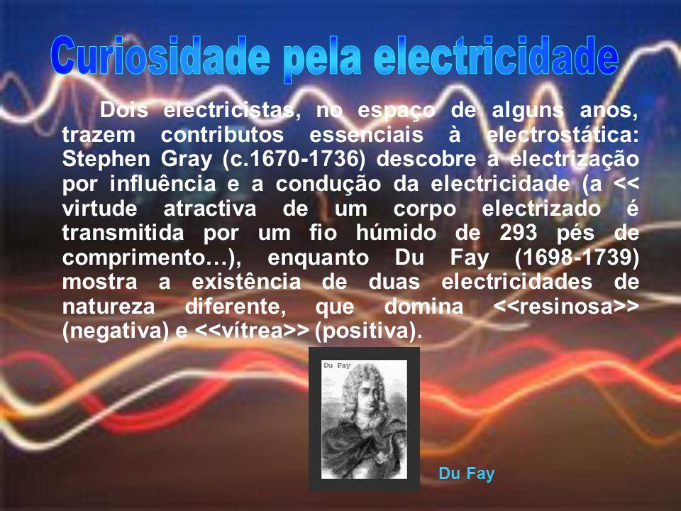 Curiosidade pela electricidade
